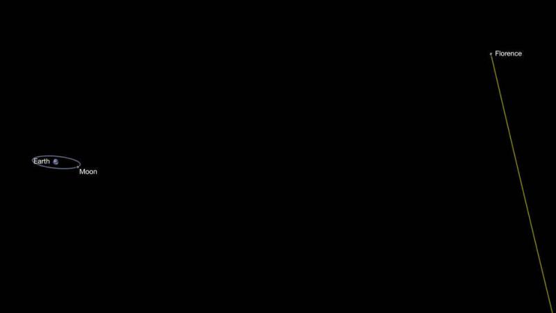 Asteroida Florence minie Ziemię 1 września (NASA)